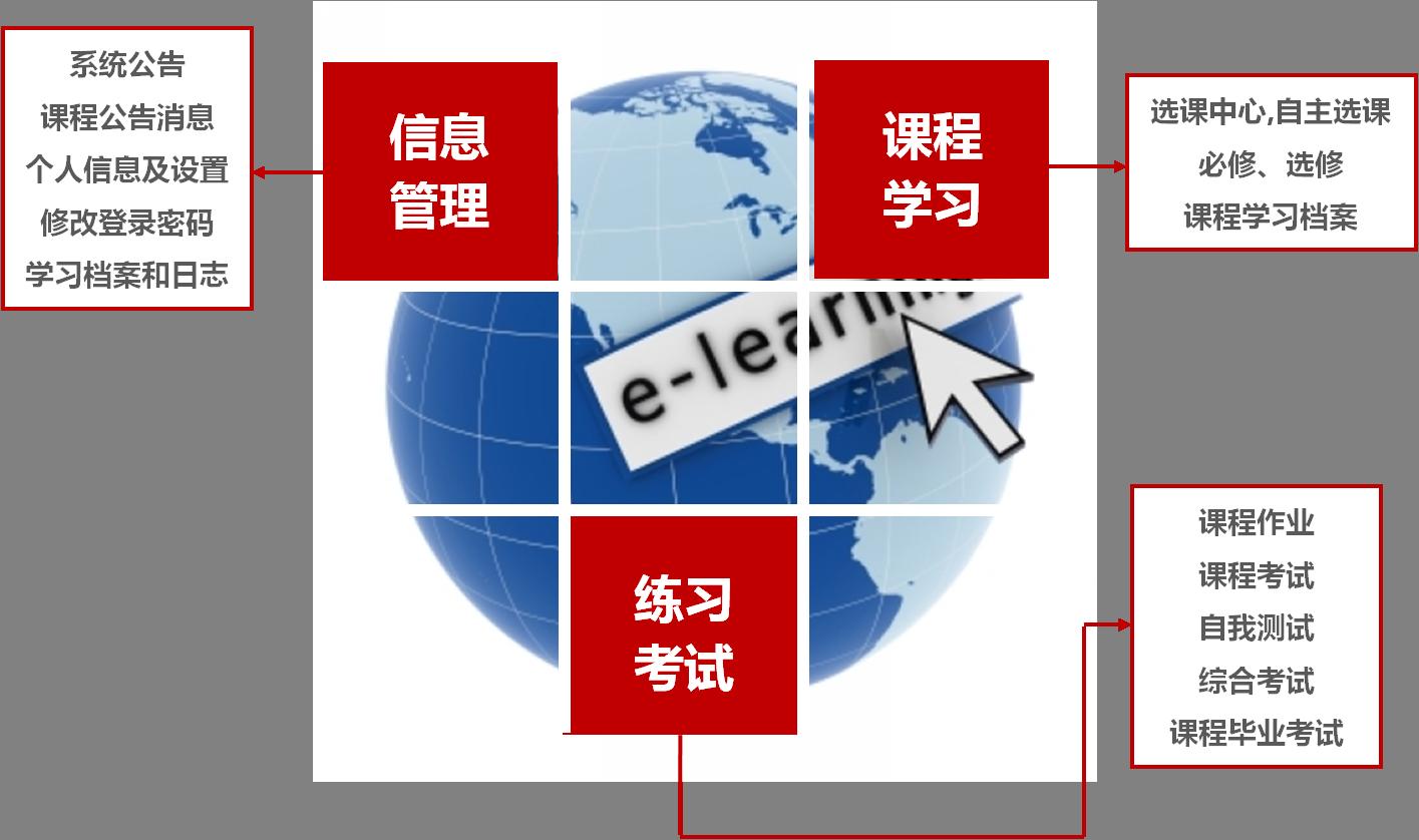 学习系统图片.1.png