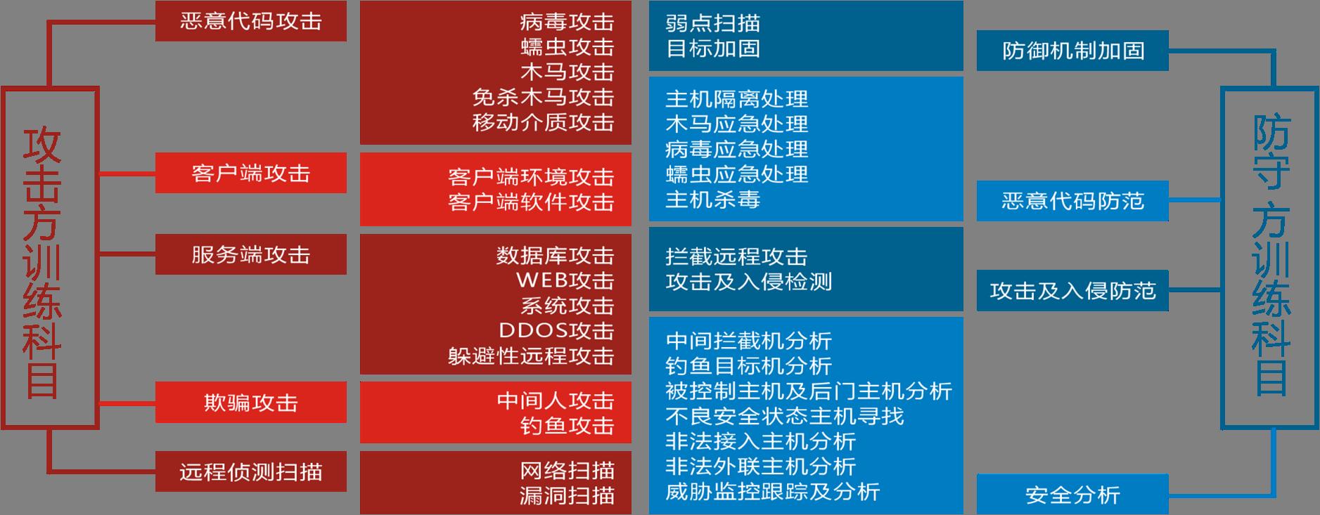训练系统1.png